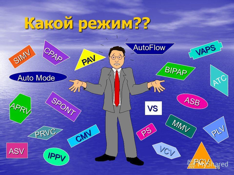 16 CMV IPPV SIMV MMV BIPAP CPAP SPONT PCV VCV APRV PLV PS ASB ATC PRVC VAPS PAV Какой режим?? Auto Mode AutoFlow ASV VS