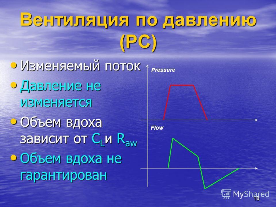 18 Вентиляция по давлению (PС) Изменяемый поток Изменяемый поток Давление не изменяется Давление не изменяется Объем вдоха зависит от C L и R aw Объем вдоха зависит от C L и R aw Объем вдоха не гарантирован Объем вдоха не гарантирован Pressure Flow