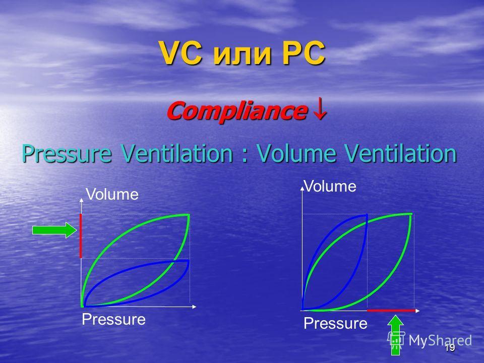 19 VC или РС Compliance Compliance Pressure Ventilation : Volume Ventilation Volume Pressure Volume