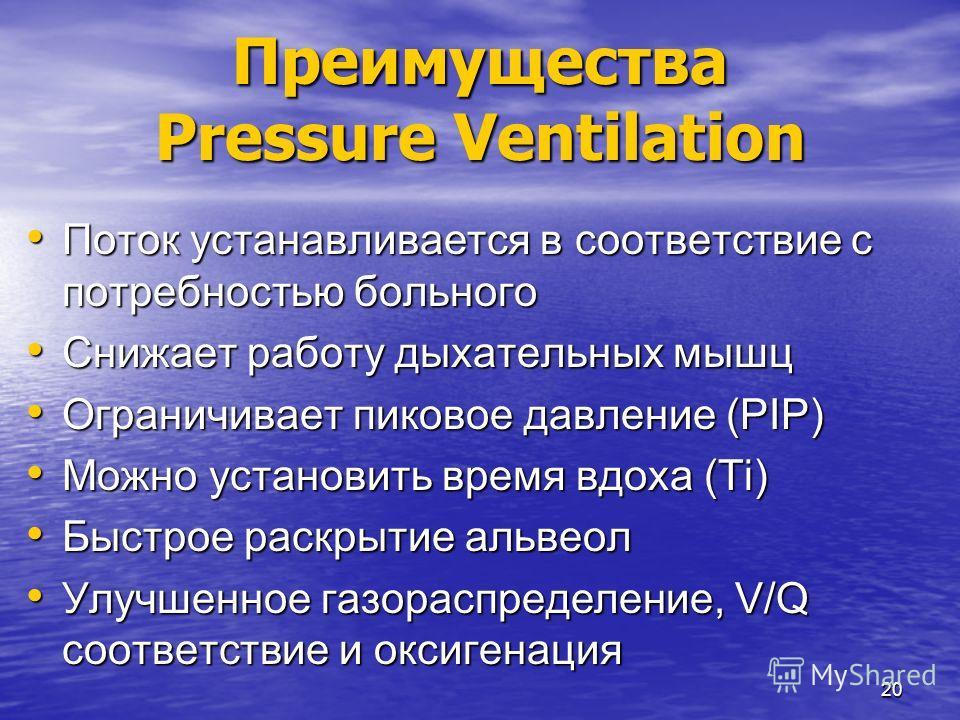 20 Преимущества Pressure Ventilation Поток устанавливается в соответствие с потребностью больного Поток устанавливается в соответствие с потребностью больного Снижает работу дыхательных мышц Снижает работу дыхательных мышц Ограничивает пиковое давлен