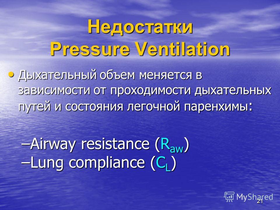 21 Недостатки Pressure Ventilation Дыхательный объем меняется в зависимости от проходимости дыхательных путей и состояния легочной паренхимы : Дыхательный объем меняется в зависимости от проходимости дыхательных путей и состояния легочной паренхимы :