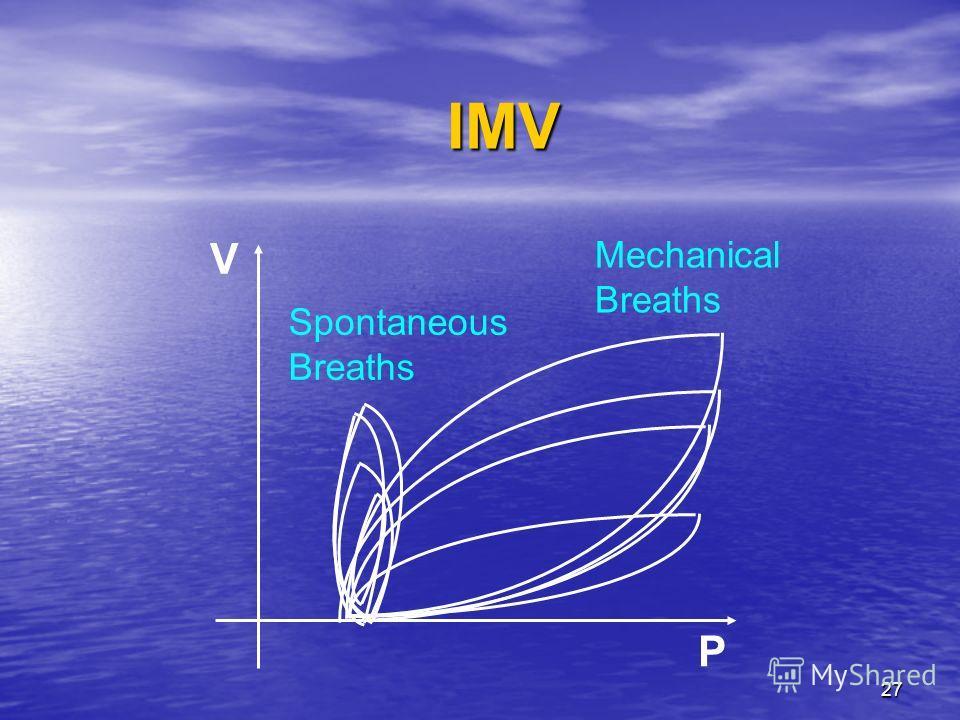 27 IMV P V Spontaneous Breaths Mechanical Breaths