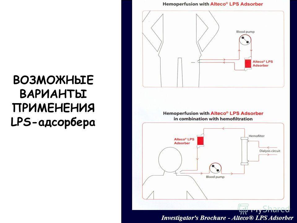 Экспериментальные данные применения LPS-адсорбера Investigator's Brochure - Alteco® LPS Adsorber