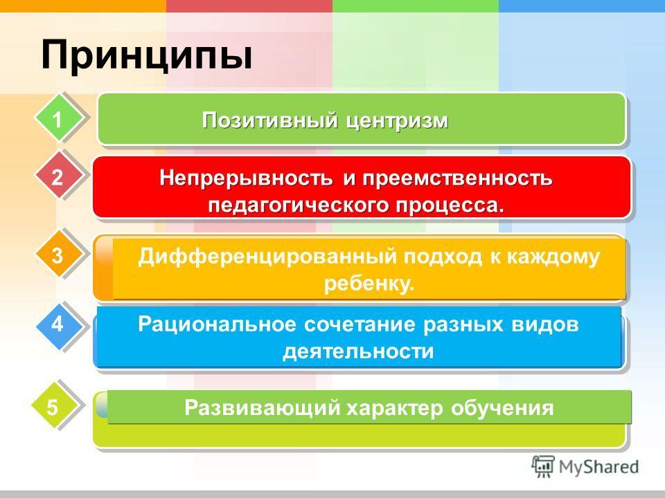 Принципы Рациональное сочетание разных видов деятельности Дифференцированный подход к каждому ребенку. Непрерывность и преемственность педагогического процесса. 2 3 4 Позитивный центризм 1 4 4 5 Развивающий характер обучения