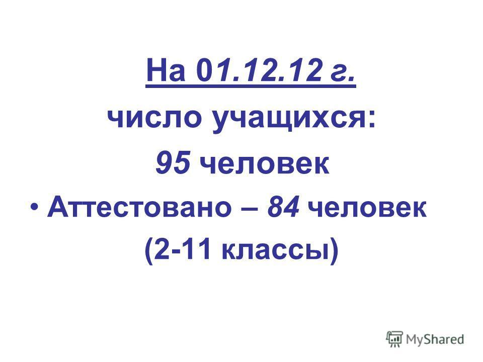 На 01.12.12 г. число учащихся: 95 человек Аттестовано – 84 человек (2-11 классы)
