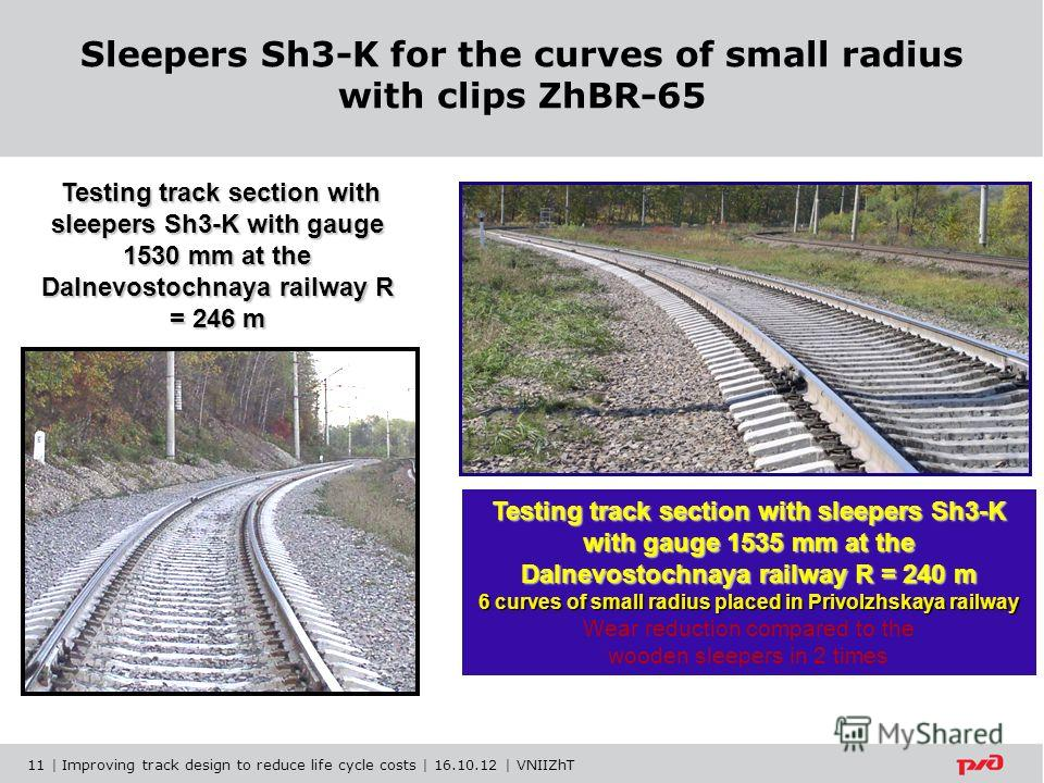 Sleepers Sh3-K for the curves of small radius with clips ZhBR-65 Testing track section with sleepers Sh3-K with gauge 1530 mm at the Dalnevostochnaya railway R = 246 m Testing track section with sleepers Sh3-K with gauge 1530 mm at the Dalnevostochna