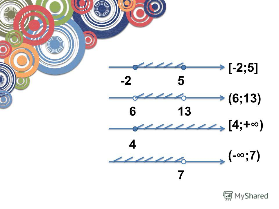 -25 613 [-2;5] (6;13) [4;+) 4 7 (-;7)