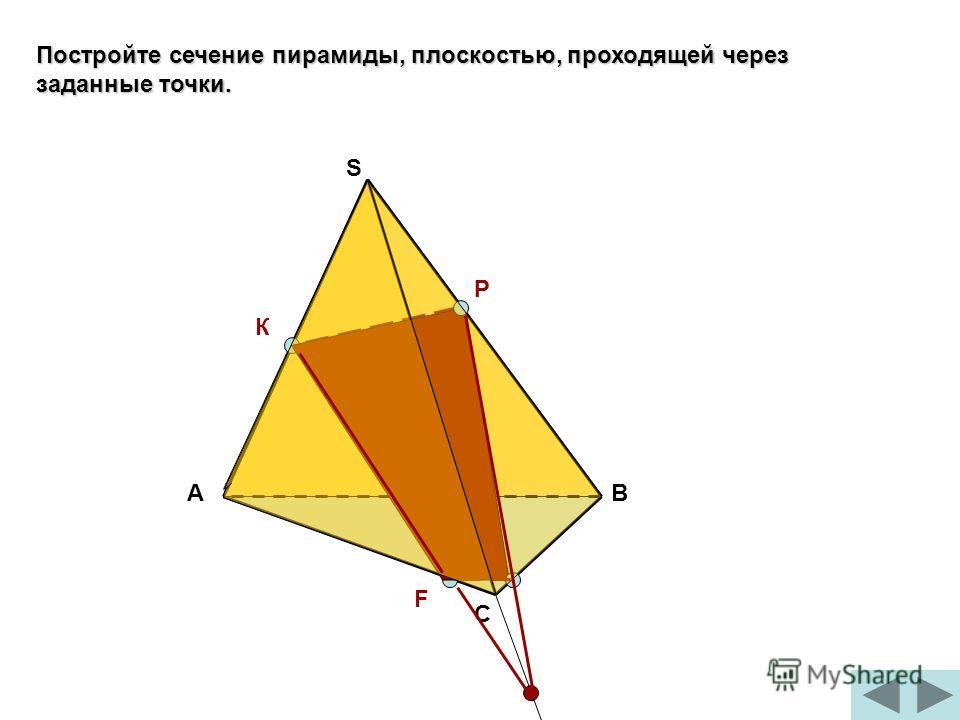 Постройте сечение пирамиды, плоскостью, проходящей через заданные точки. ВА С S К Р F