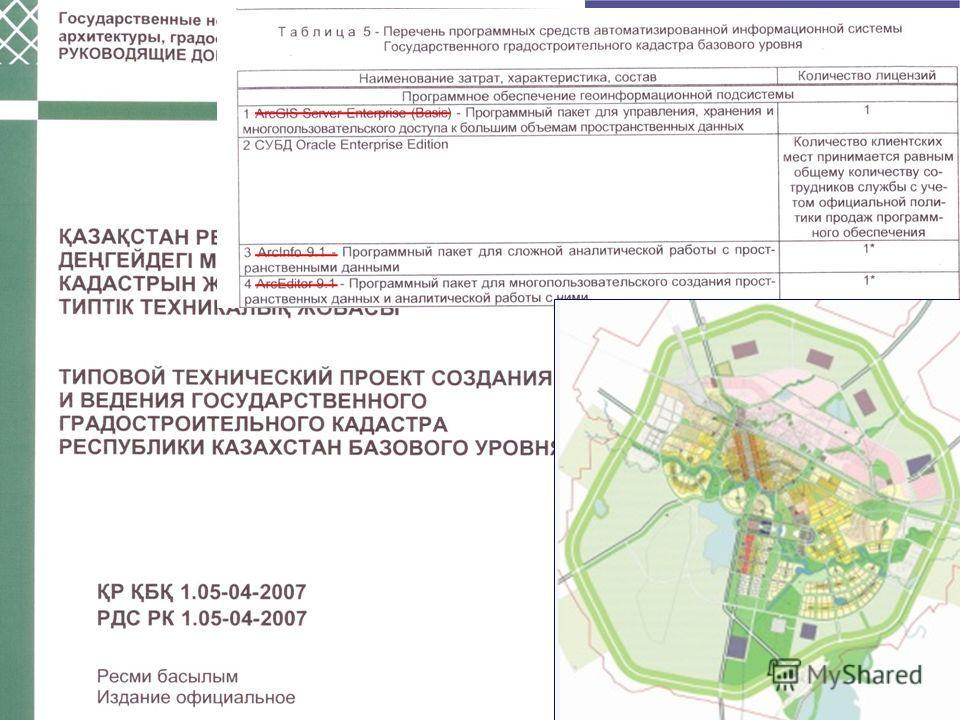 ArcGIS в Казахстане