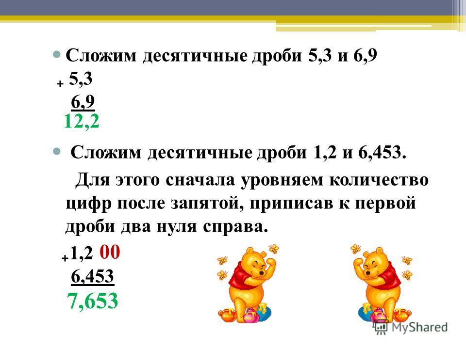 Сложим десятичные дроби 5,3 и 6,9 5,3 6,9 Сложим десятичные дроби 1,2 и 6,453. Для этого сначала уровняем количество цифр после запятой, приписав к первой дроби два нуля справа. 1,2 6,453 12,2 00 7,653