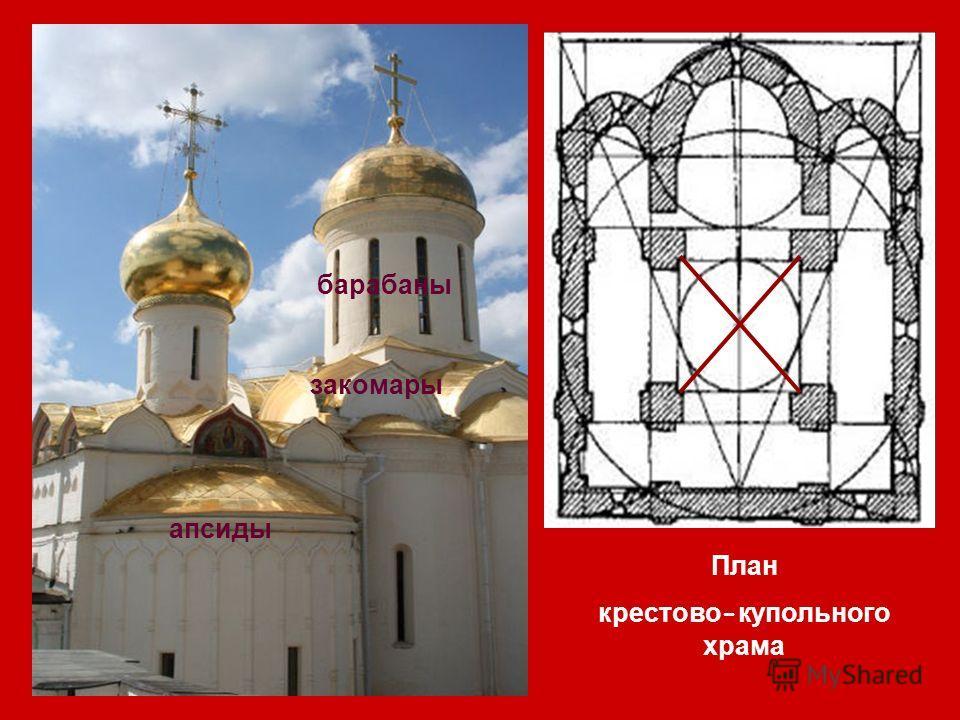 План крестово - купольного храма барабаны закомары апсиды