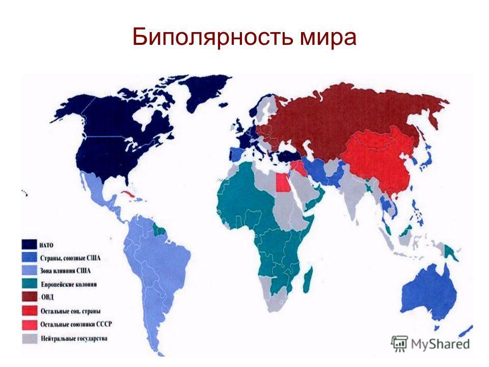 Биполярность мира