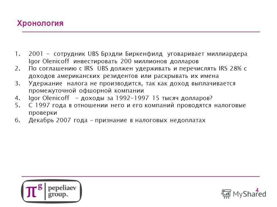 3 1.2001 - сотрудник UBS Брэдли Биркенфилд уговаривает миллиардера Igor Olenicoff инвестировать 200 миллионов долларов 2.По соглашению с IRS UBS должен удерживать и перечислять IRS 28% с доходов американских резидентов или раскрывать их имена 3.Удерж
