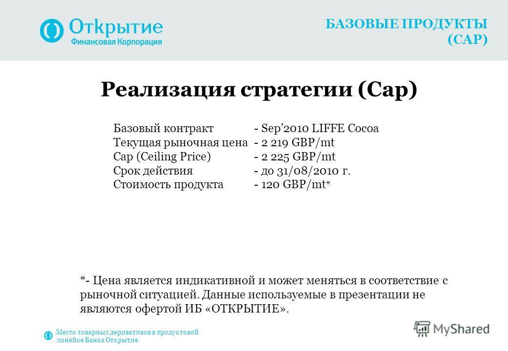 БАЗОВЫЕ ПРОДУКТЫ (CAP) Реализация стратегии (Cap) Базовый контракт- Sep2010 LIFFE Cocoa Текущая рыночная цена- 2 219 GBP/mt Cap (Ceiling Price)- 2 225 GBP/mt Срок действия- до 31/08/2010 г. Стоимость продукта- 120 GBP/mt * *- Цена является индикативн