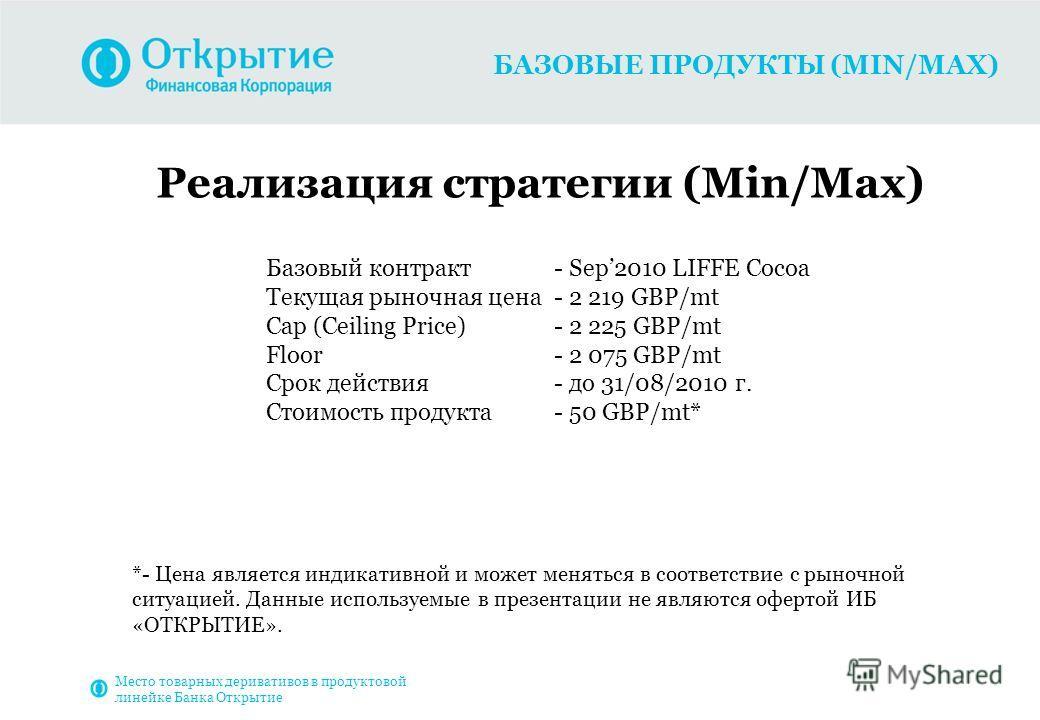 БАЗОВЫЕ ПРОДУКТЫ (MIN/MAX) Реализация стратегии (Min/Max) Базовый контракт- Sep2010 LIFFE Cocoa Текущая рыночная цена- 2 219 GBP/mt Cap (Ceiling Price)- 2 225 GBP/mt Floor- 2 075 GBP/mt Срок действия- до 31/08/2010 г. Стоимость продукта- 50 GBP/mt* *