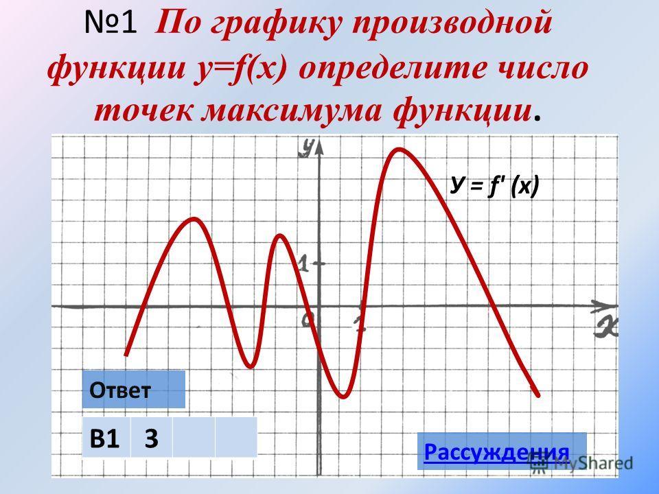 1 По графику производной функции y=f(x) определите число точек максимума функции. У = f' (x) Ответ Рассуждения В1 3
