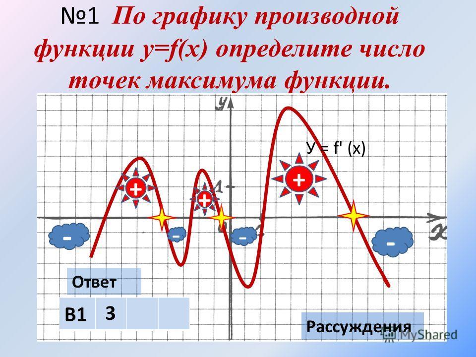1 По графику производной функции y=f(x) определите число точек максимума функции. У = f' (x) Ответ Рассуждения + + + - - - - В1 3