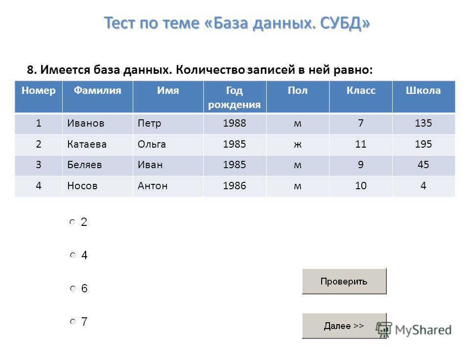 8. Имеется база данных. Количество записей в ней равно: Тест по теме «База данных. СУБД» НомерФамилияИмяГод рождения ПолКлассШкола 1ИвановПетр1988м7135 2КатаеваОльга1985ж11195 3БеляевИван1985м945 4НосовАнтон1986м104