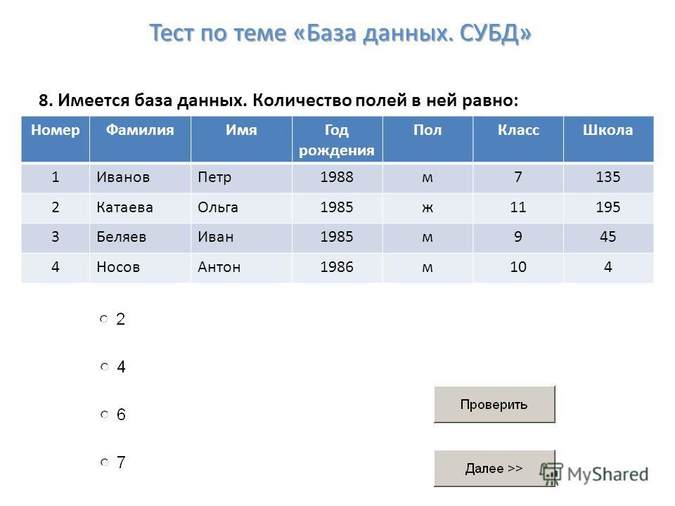 8. Имеется база данных. Количество полей в ней равно: Тест по теме «База данных. СУБД» НомерФамилияИмяГод рождения ПолКлассШкола 1ИвановПетр1988м7135 2КатаеваОльга1985ж11195 3БеляевИван1985м945 4НосовАнтон1986м104