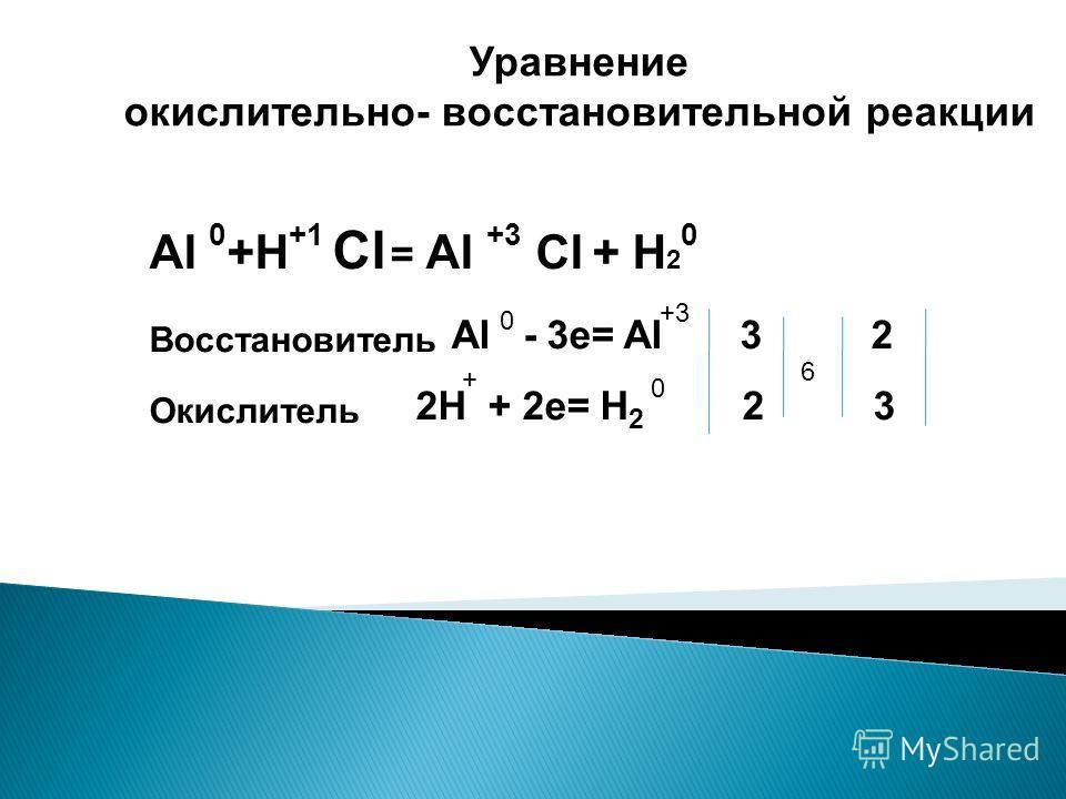 Уравнение окислительно- восстановительной реакции Al 0 +H +1 Cl = Al +3 Cl + H 2 0 Восстановитель Al - 3e= Al 3 2 Окислитель 2H + 2e= H 2 2 3 0 +3+3 0 + 6
