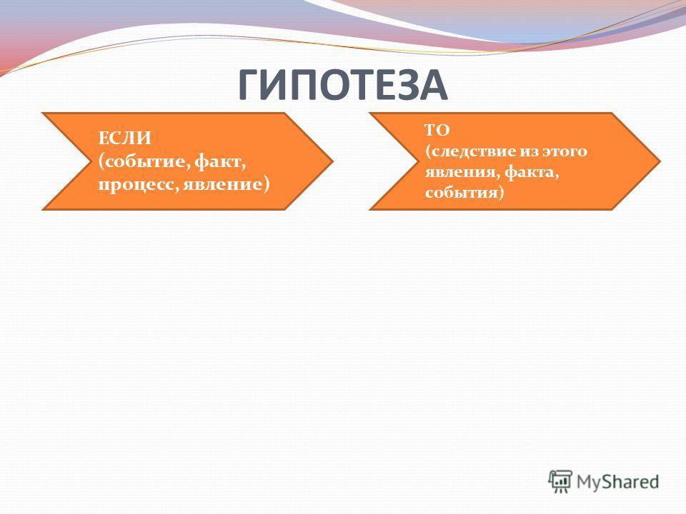 ГИПОТЕЗА ЕСЛИ (событие, факт, процесс, явление) ТО (следствие из этого явления, факта, события)