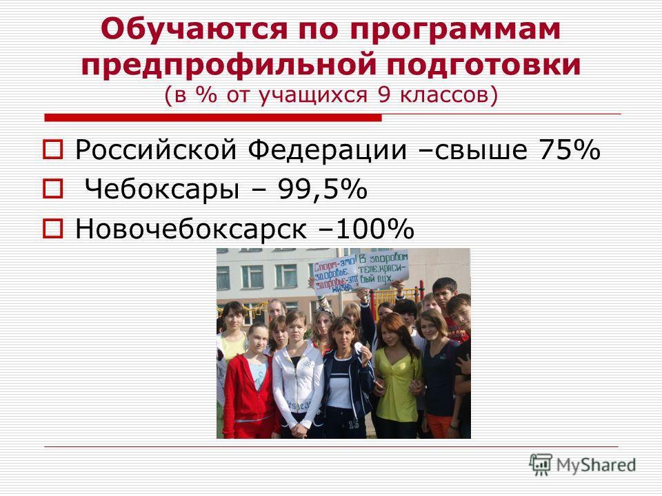 Обучаются по программам предпрофильной подготовки (в % от учащихся 9 классов) Российской Федерации –свыше 75% Чебоксары – 99,5% Новочебоксарск –100%