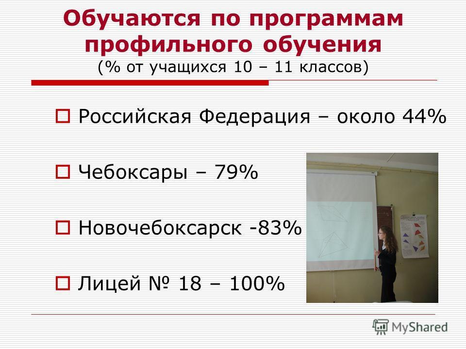 Обучаются по программам профильного обучения (% от учащихся 10 – 11 классов) Российская Федерация – около 44% Чебоксары – 79% Новочебоксарск -83% Лицей 18 – 100%