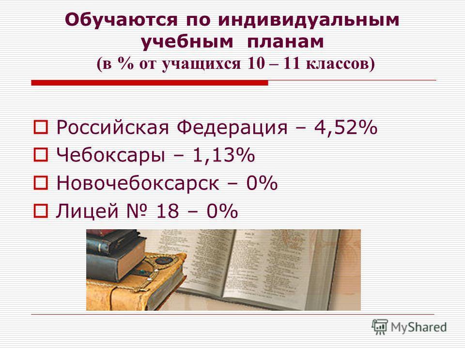 Обучаются по индивидуальным учебным планам (в % от учащихся 10 – 11 классов) Российская Федерация – 4,52% Чебоксары – 1,13% Новочебоксарск – 0% Лицей 18 – 0%