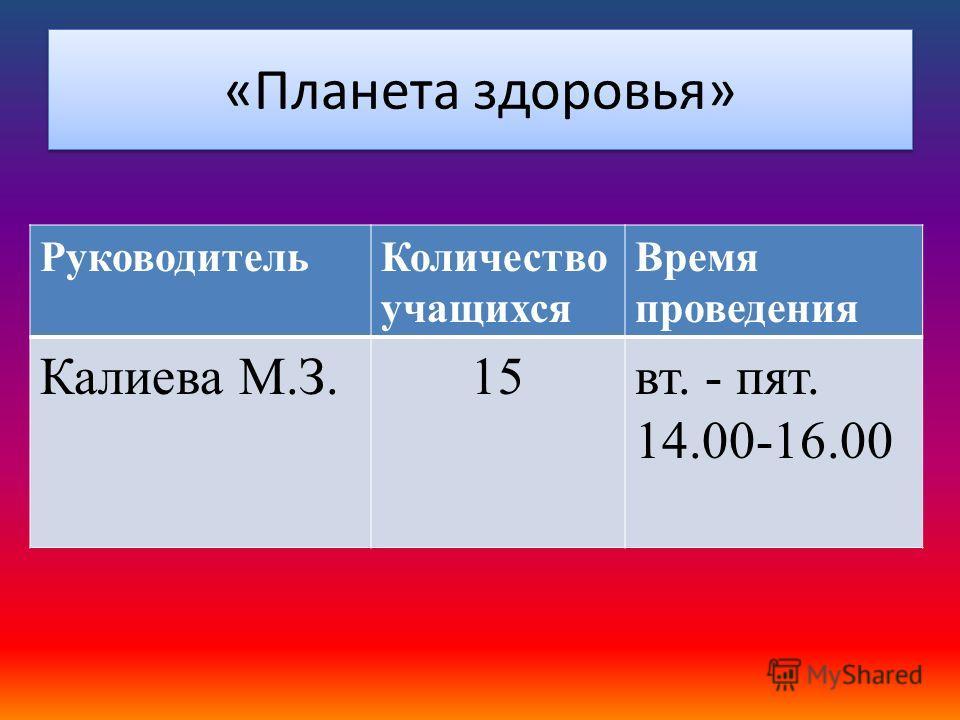 «Планета здоровья» РуководительКоличество учащихся Время проведения Калиева М.З.15вт. - пят. 14.00-16.00
