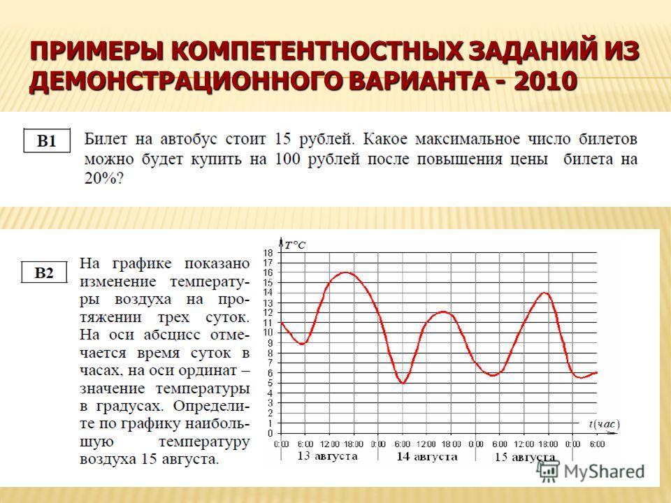 ПРИМЕРЫ КОМПЕТЕНТНОСТНЫХ ЗАДАНИЙ ИЗ ДЕМОНСТРАЦИОННОГО ВАРИАНТА - 2010