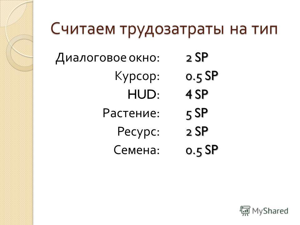 Считаем трудозатраты на тип Диалоговое окно : Курсор : HUD: Растение : Ресурс : Семена : 2 SP 0.5 SP 4 SP 5 SP 2 SP 0.5 SP