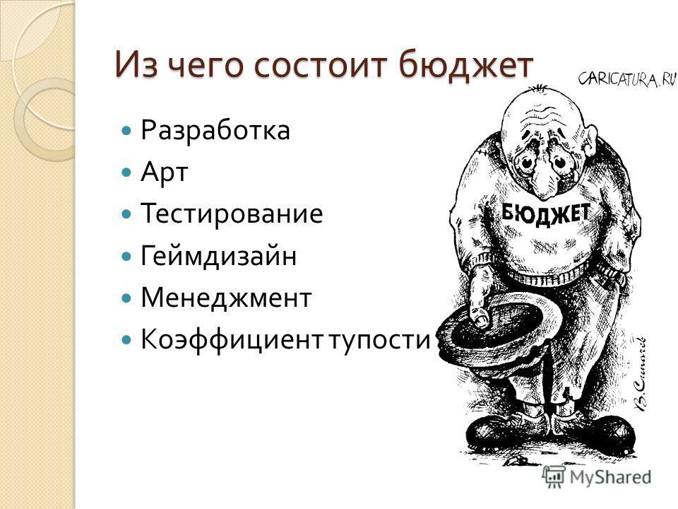 Из чего состоит бюджет Разработка Арт Тестирование Геймдизайн Менеджмент Коэффициент тупости