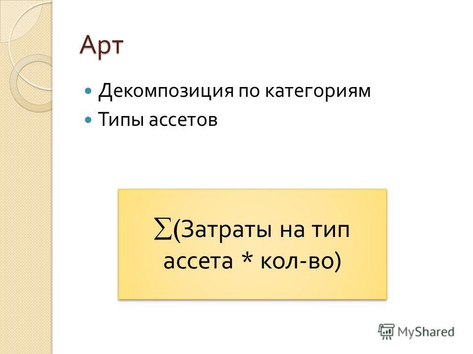 Арт Декомпозиция по категориям Типы ассетов ( Затраты на тип ассета * кол - во )