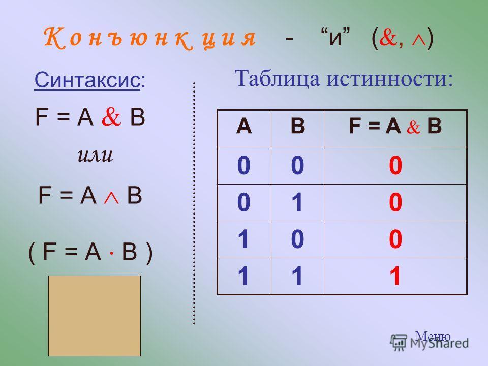 1. Логическое умножение (к о н ъ ю н к ц и я)Логическое умножение (к о н ъ ю н к ц и я) 2. Логическое сложение (д и з ъ ю н к ц и я) 3. Логическое отрицание (и н в е р с и я)Логическое отрицание (и н в е р с и я)