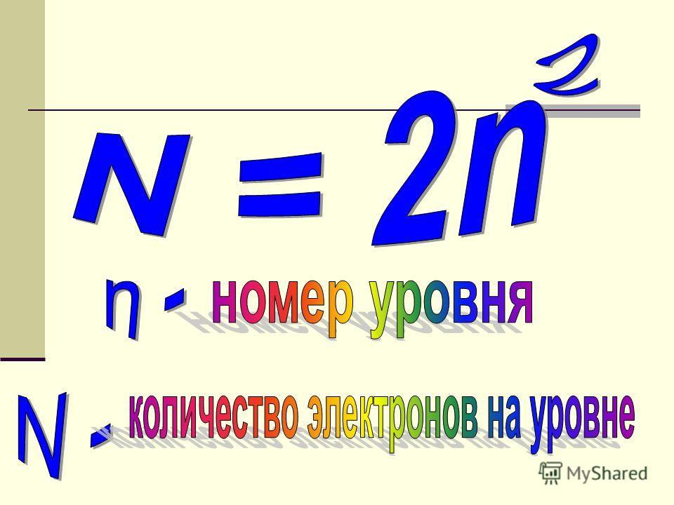 IV A IV A 3 ПЕРИОД +14 2 8 4 14 группа