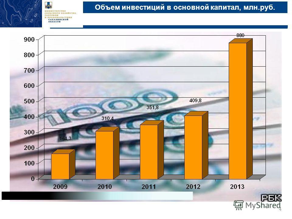 Объем инвестиций в основной капитал, млн.руб. Министерство сельского хозяйства, торговли и продовольствия Сахалинской области, Южно-Сахалинск, 2013 4