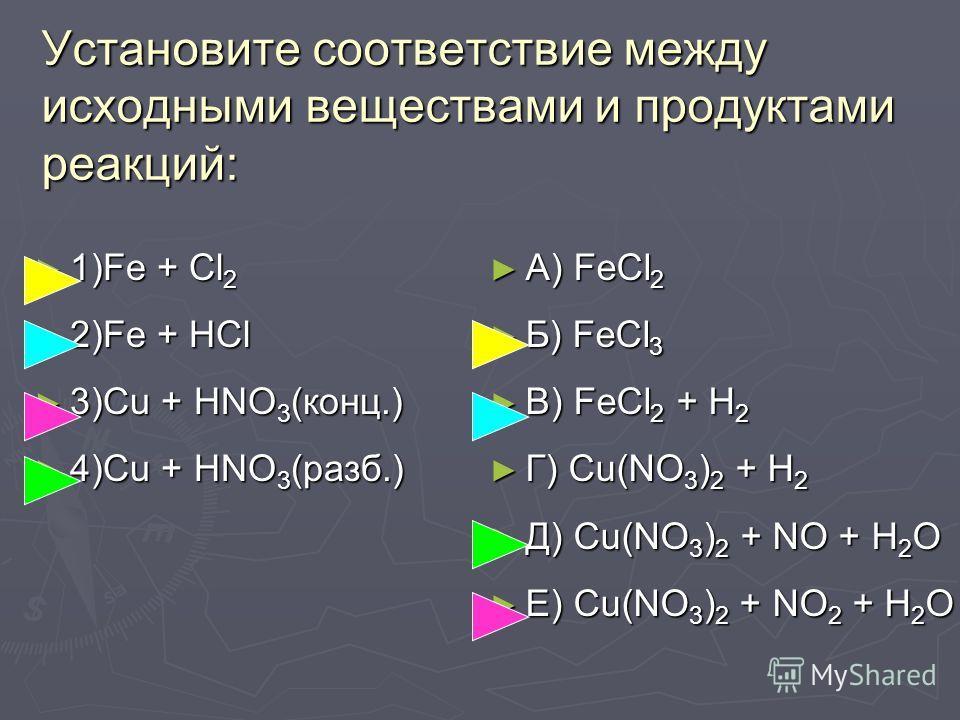 В цепочке превращений KOH X Fe 2 O 3 веществом X может быть: 1) Fe(NO 3 ) 3 1) Fe(NO 3 ) 3 2) NaOH 2) NaOH 3) H 2 O 3) H 2 O 4) Fe(OH) 3 4) Fe(OH) 3