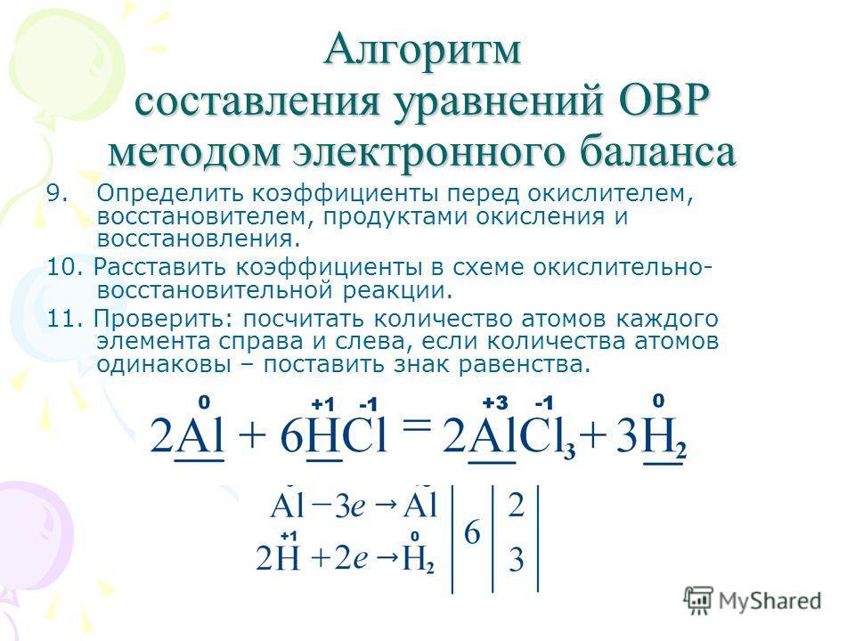 Алгоритм составления уравнений ОВР методом электронного баланса 9. Определить коэффициенты перед окислителем, восстановителем, продуктами окисления и восстановления. 10. Расставить коэффициенты в схеме окислительно- восстановительной реакции. 11. Про