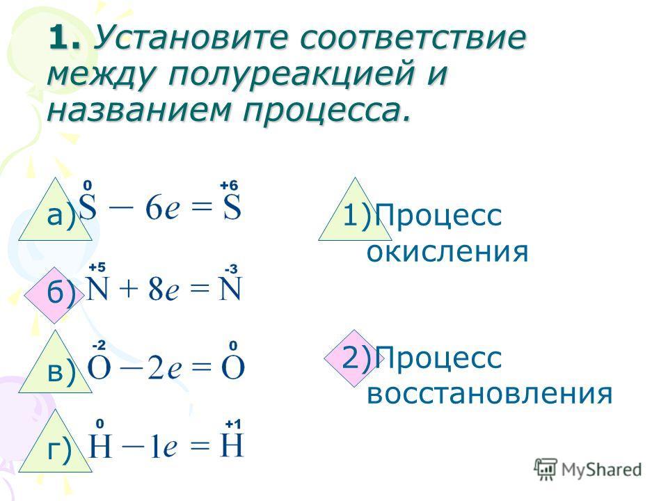 1. Установите соответствие между полуреакцией и названием процесса. а) б) в) г) 1)Процесс окисления 2)Процесс восстановления