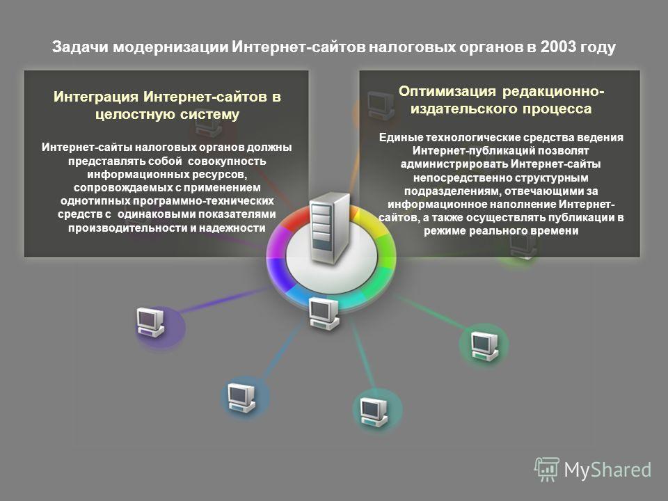 Задачи модернизации Интернет-сайтов налоговых органов в 2003 году Интеграция Интернет-сайтов в целостную систему Интернет-сайты налоговых органов должны представлять собой совокупность информационных ресурсов, сопровождаемых с применением однотипных