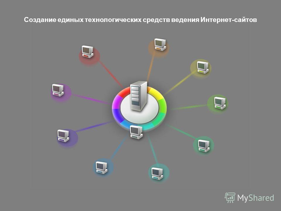 Создание единых технологических средств ведения Интернет-сайтов