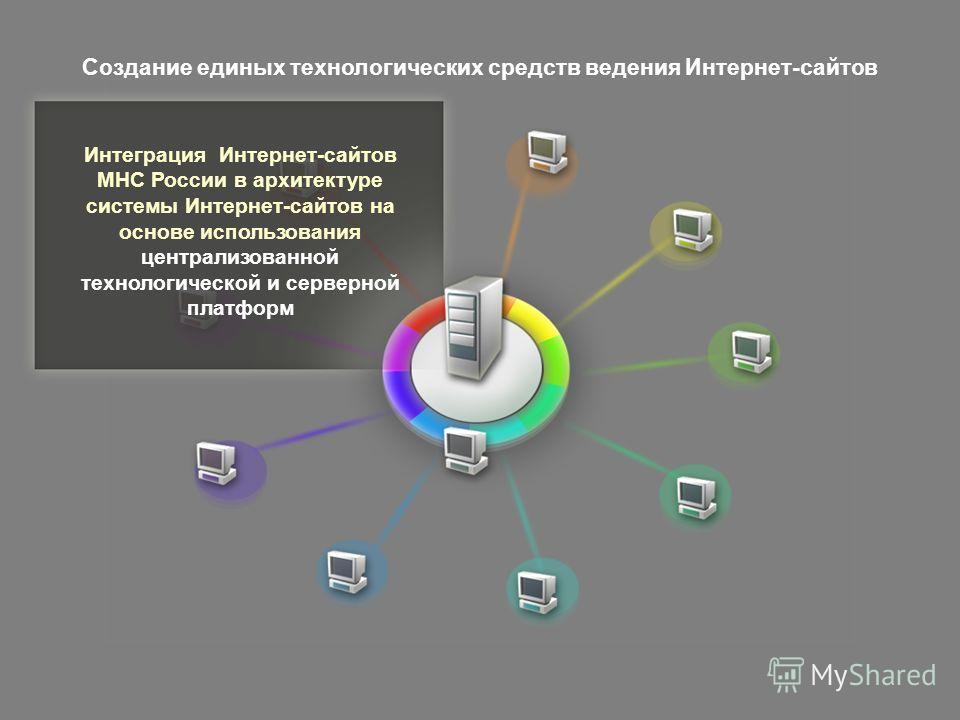 Интеграция Интернет-сайтов МНС России в архитектуре системы Интернет-сайтов на основе использования централизованной технологической и серверной платформ