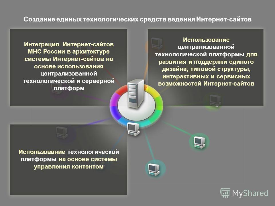 Создание единых технологических средств ведения Интернет-сайтов Интеграция Интернет-сайтов МНС России в архитектуре системы Интернет-сайтов на основе использования централизованной технологической и серверной платформ Использование централизованной т