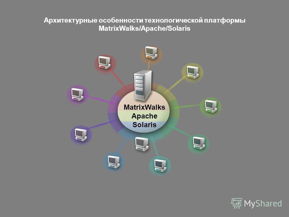 MatrixWalks Apache Solaris Архитектурные особенности технологической платформы MatrixWalks/Apache/Solaris