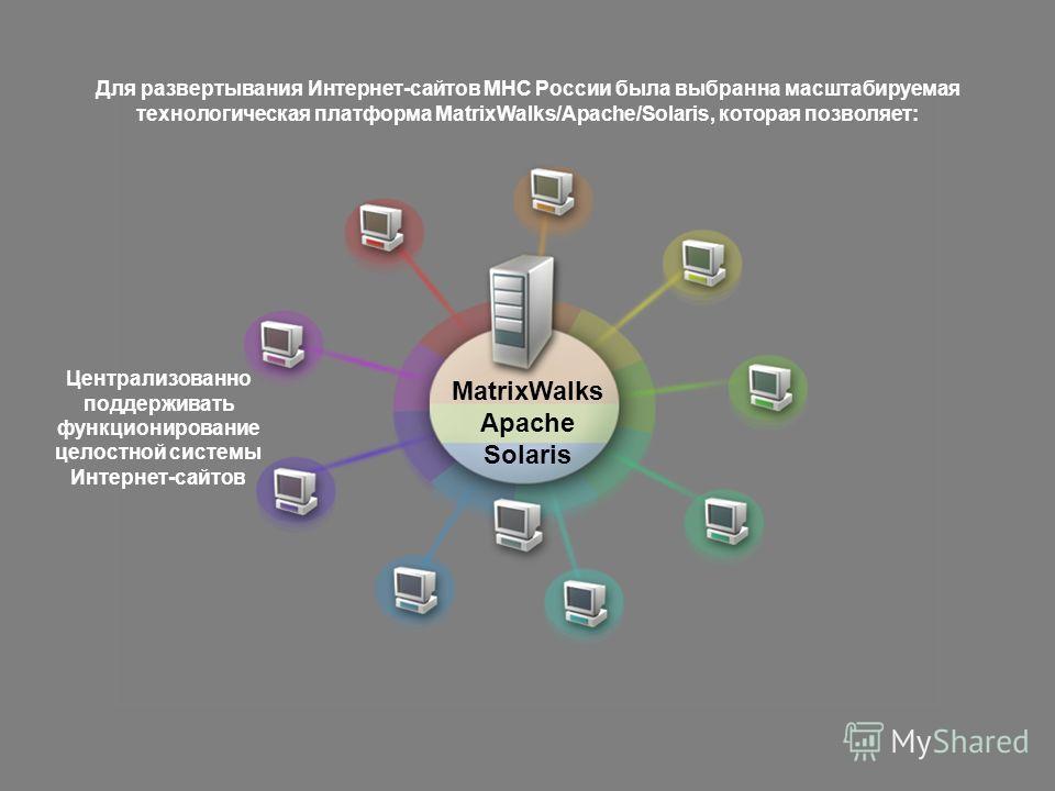 Централизованно поддерживать функционирование целостной системы Интернет-сайтов MatrixWalks Apache Solaris Для развертывания Интернет-сайтов МНС России была выбранна масштабируемая технологическая платформа MatrixWalks/Apache/Solaris, которая позволя