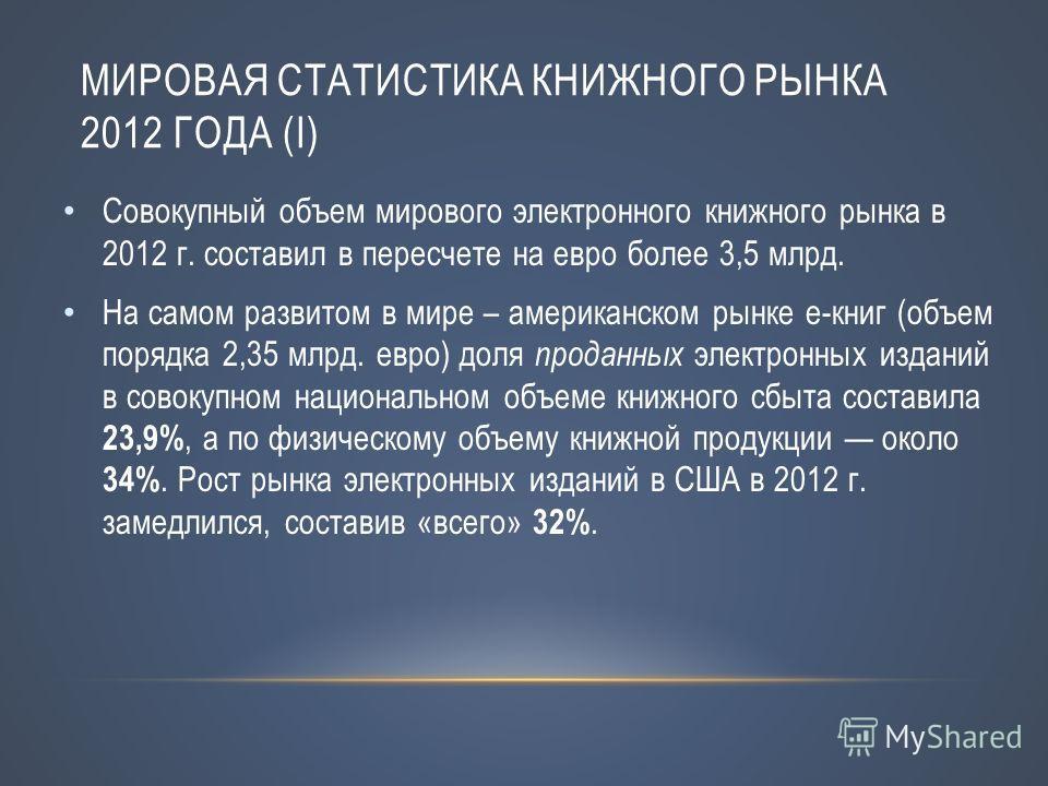 МИРОВАЯ СТАТИСТИКА КНИЖНОГО РЫНКА 2012 ГОДА (I) Совокупный объем мирового электронного книжного рынка в 2012 г. составил в пересчете на евро более 3,5 млрд. На самом развитом в мире – американском рынке е-книг (объем порядка 2,35 млрд. евро) доля про