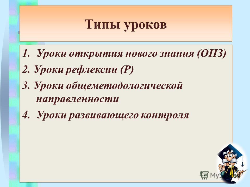 Основные этапы деятельностного метода (по Л. Г. Петерсон) Основные этапы деятельностного метода (по Л. Г. Петерсон) 1. Постановка учебной задачи 2. «Открытие» детьми нового знания 3. Первичное закрепление 4. Самостоятельная работа с проверкой 5. Реше