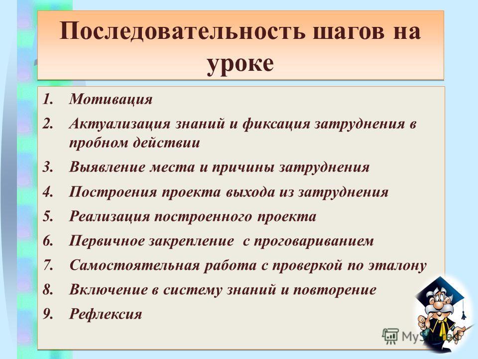 Типы уроков 1. Уроки открытия нового знания (ОНЗ) 2. Уроки рефлексии (Р) 3. Уроки общеметодологической направленности 4.Уроки развивающего контроля 1. Уроки открытия нового знания (ОНЗ) 2. Уроки рефлексии (Р) 3. Уроки общеметодологической направленно