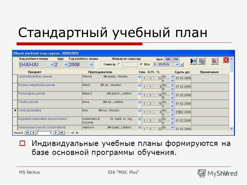 MS NeXusSIA MSC Plus12 Стандартный учебный план Индивидуальные учебные планы формируются на базе основной программы обучения.