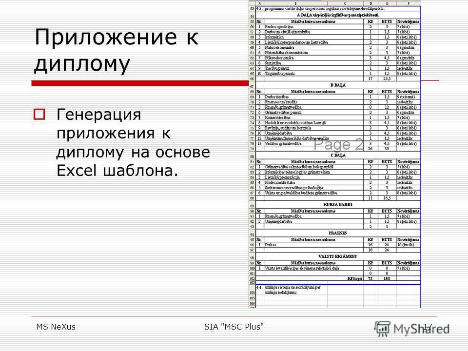 MS NeXusSIA MSC Plus17 Приложение к диплому Генерация приложения к диплому на основе Excel шаблона.
